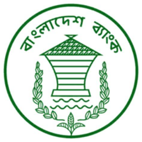 A Term Paper On Entrepreneurship BSF School Jalandhar